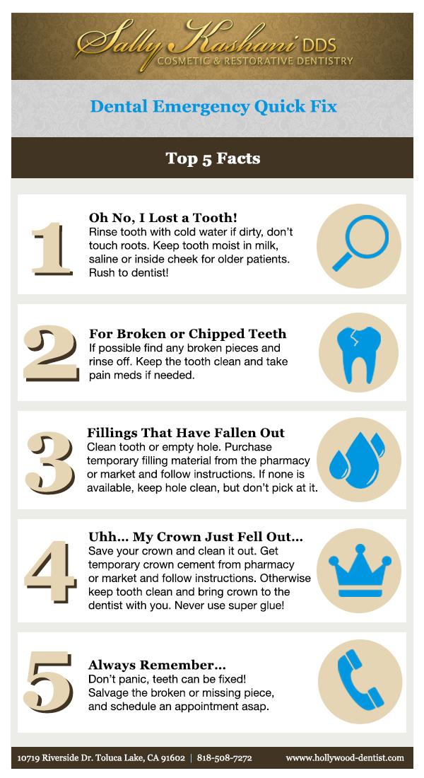 dental emergency quick fix